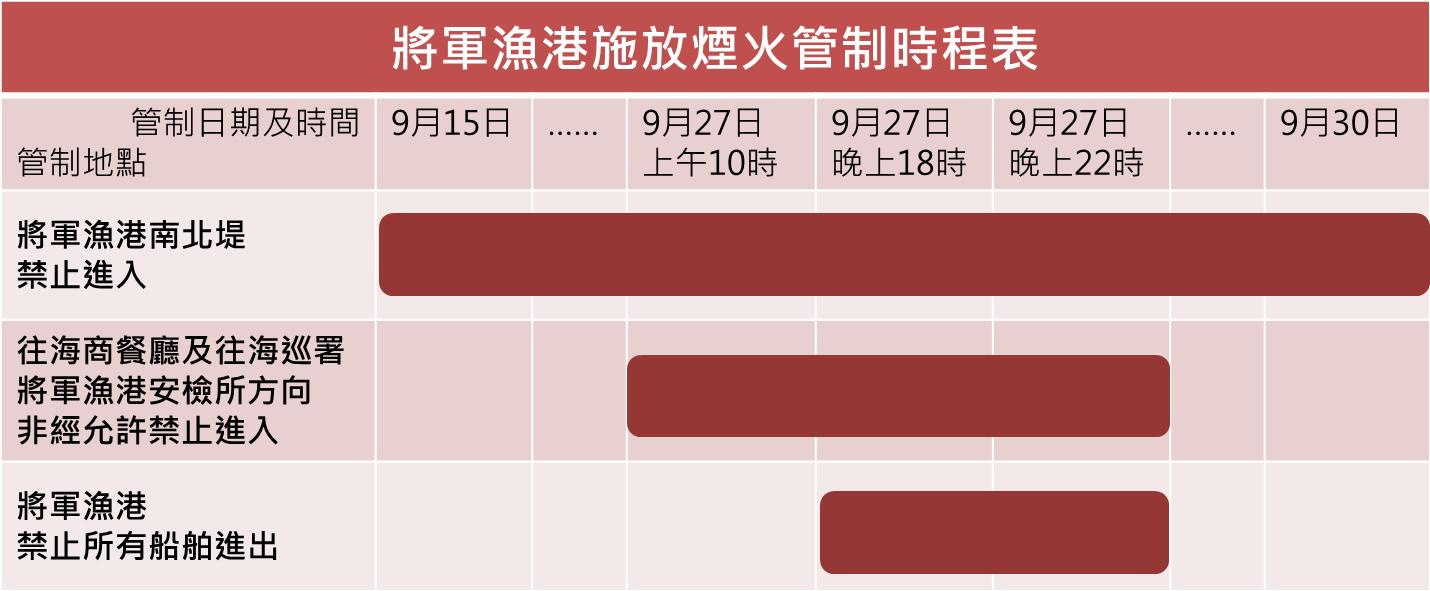 thumbnail_將軍漁港施放煙火管制時程表