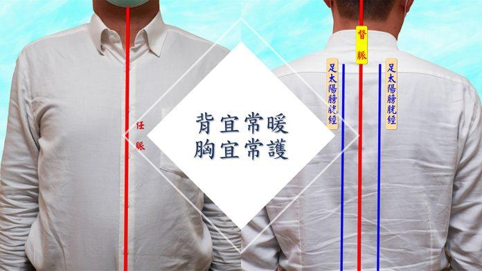 前胸與後背各有任、督二脈與足太陽膀胱經通過,可依照養生十六儀的建議「背宜常暖、胸宜常護」加衣物保暖防風寒。